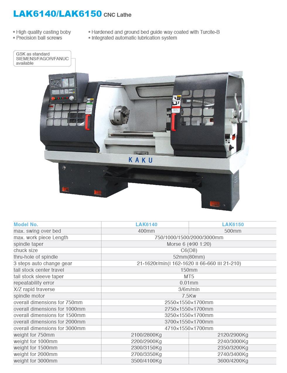 KAKU,machinery,lathe,bending machines,3D printer,metal